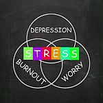 stress-depression-worry-and-anxiety-mean-burnout-100260935